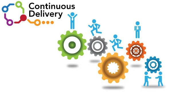 continuous-delivery-experience-management